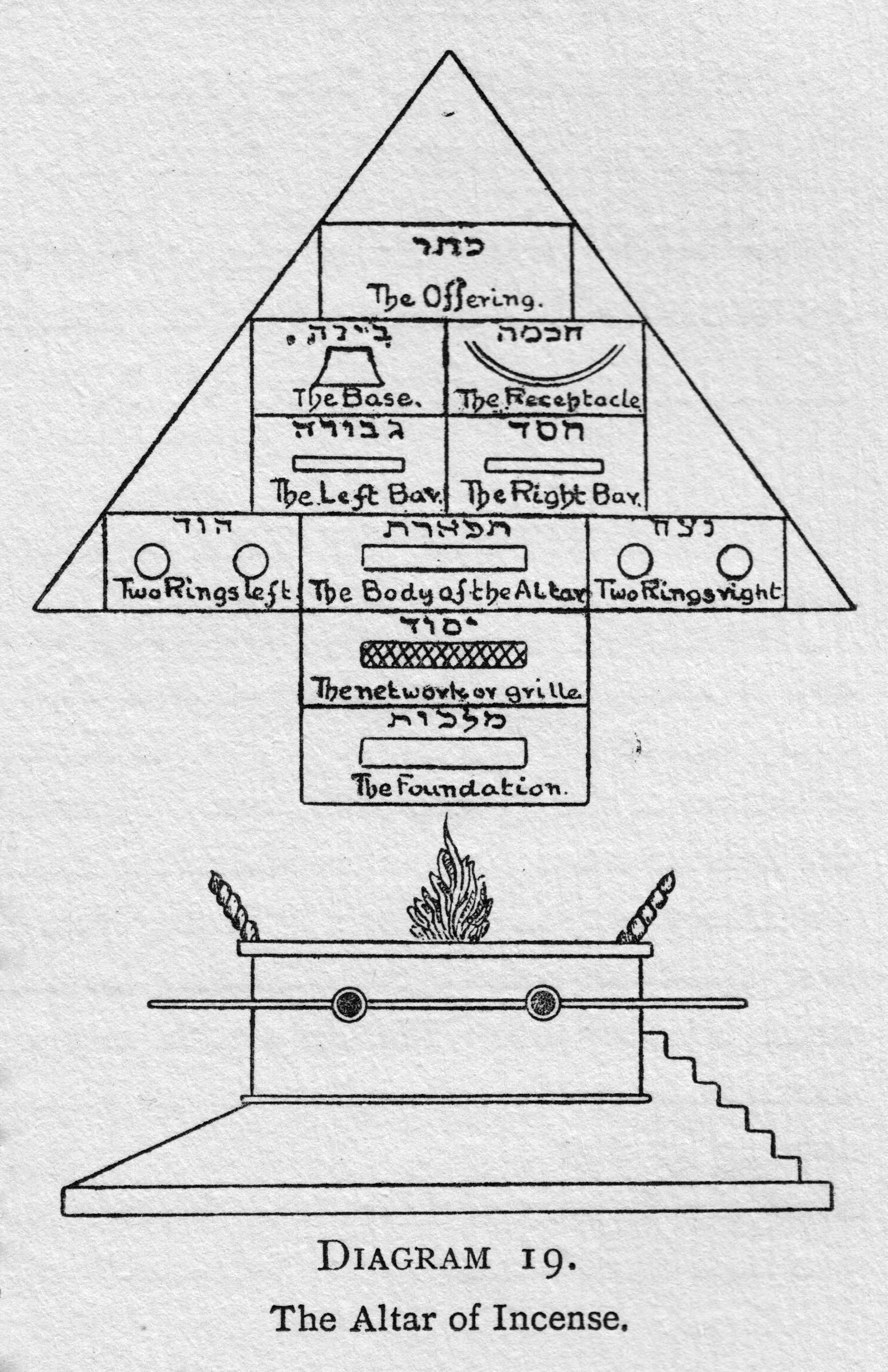 Thelemagick Library - The Temple of Solomon the King - English