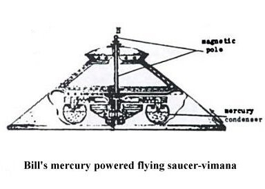 Vimana Aircraft Of Ancient India And Atlantis Pdf