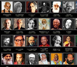 Spiritual Teachers of the World